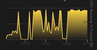 Nitrado server crashes with direwolf20 - Mod Packs