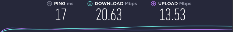 My connection speed