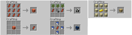 All the current recipes for items