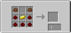 Chestplate Recipe