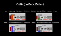 Crafts (no dark matter)