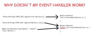 event_handler