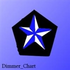 View Dimmer_Chart's Profile