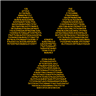 View NuclearFunk's Profile