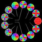 View Anisomorphism's Profile